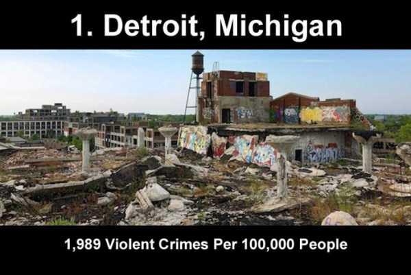most-violent-us-cities-19