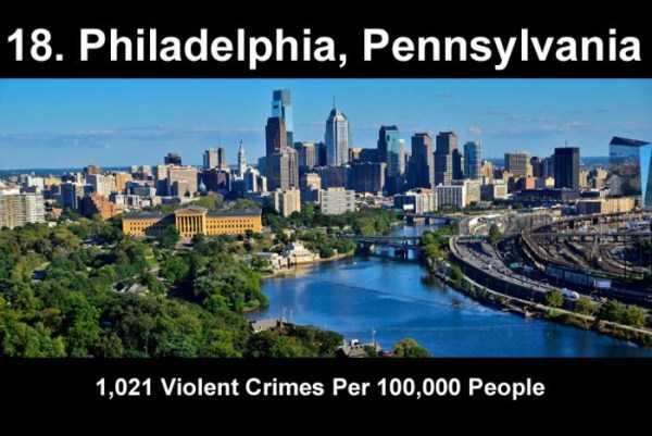 most-violent-us-cities-2