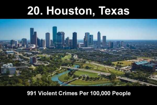 most-violent-us-cities-20