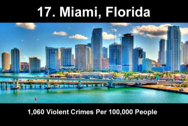 most-violent-us-cities-3
