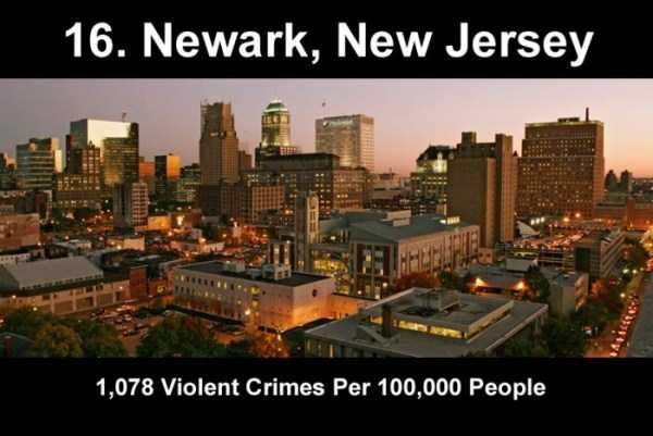 most-violent-us-cities-4