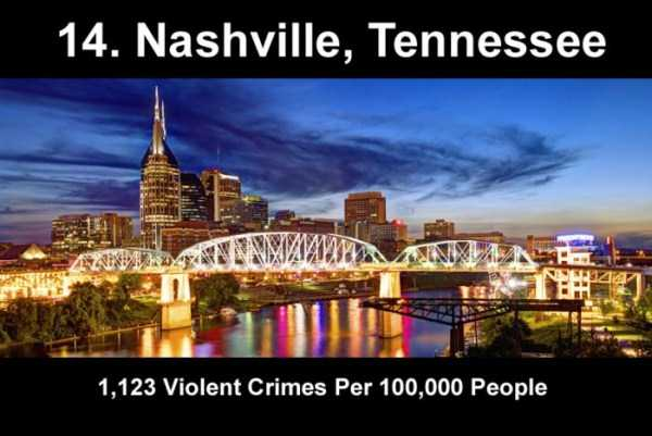 most-violent-us-cities-6