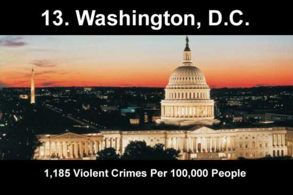 most-violent-us-cities-7