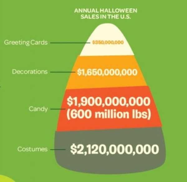 halloween-facts-22