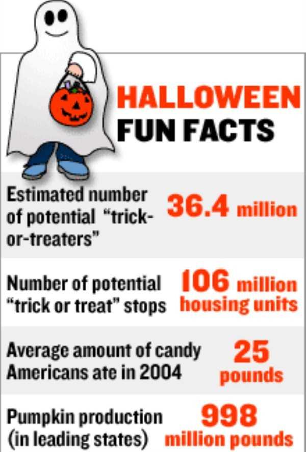 halloween-facts-8