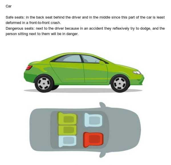 safe-seats-vehicles (1)