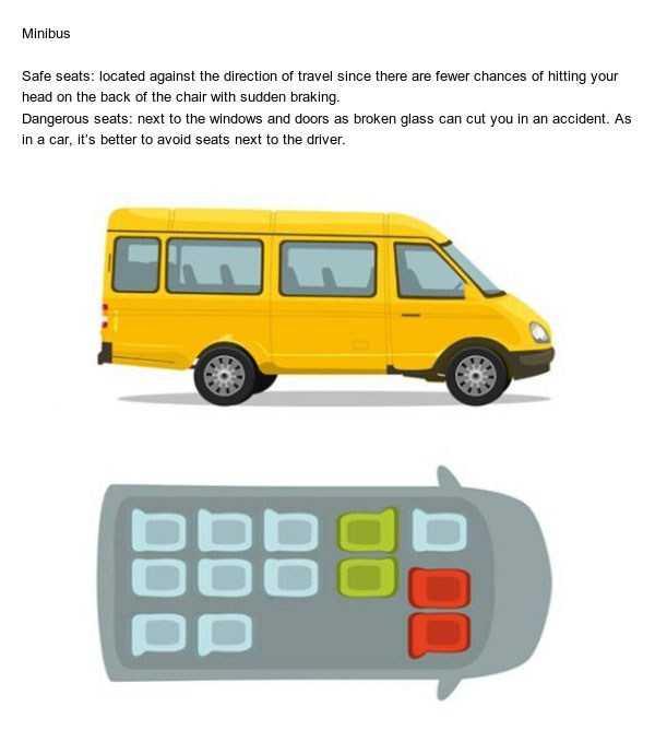safe-seats-vehicles (2)
