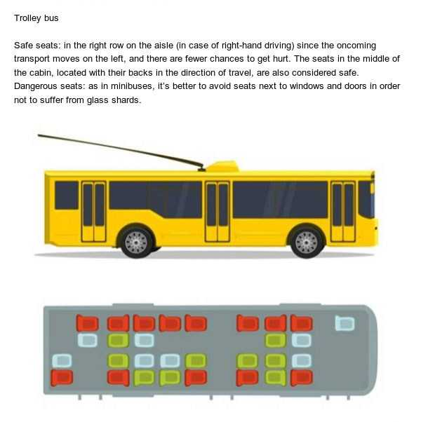 safe-seats-vehicles (3)