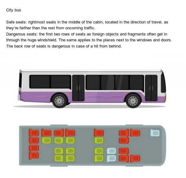safe-seats-vehicles (4)