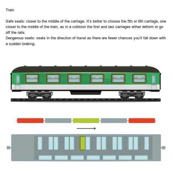safe-seats-vehicles (5)
