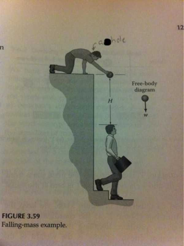 funny-textbook-drawings (48)