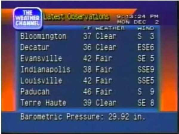 1990s-problems (26)